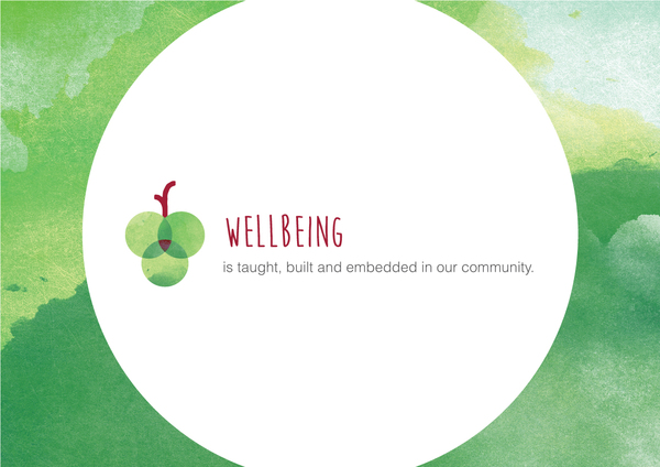 SFH-Staff-Launch-Posters---Wellbeing.jpg